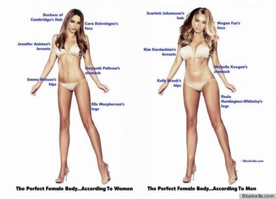 τέλειο σώμα γυναίκας