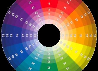 deco-ανανεωθείτε-με-γιν-και-γιανκ-χρώματα