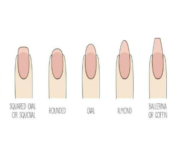ποιο-σχήμα-ταιριάζει-στα-δικά-σας-νύχι