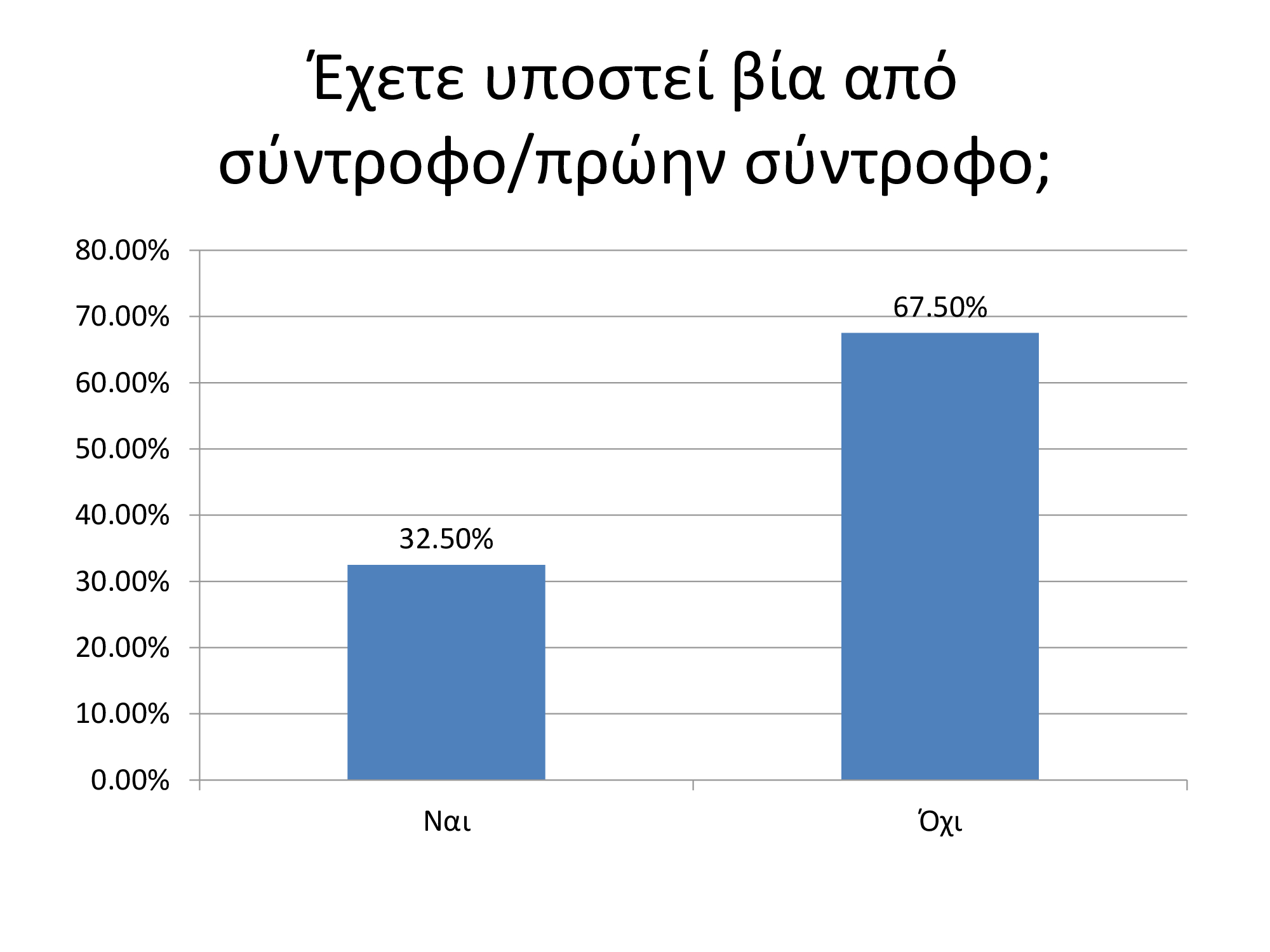 %ce%ad%cf%81%ce%b5%cf%85%ce%bd%ce%b1-%ce%b3%cf%81%ce%bf%ce%b8%ce%b9%ce%ac-%cf%84%ce%bf%cf%85-%ce%b1%ce%bd%ce%b4%cf%81%ce%bf%ce%bb%ce%bf%ce%b3%ce%b9%ce%ba%ce%bf%cf%8d-%ce%b9%ce%bd%cf%83%cf%84%ce%b93