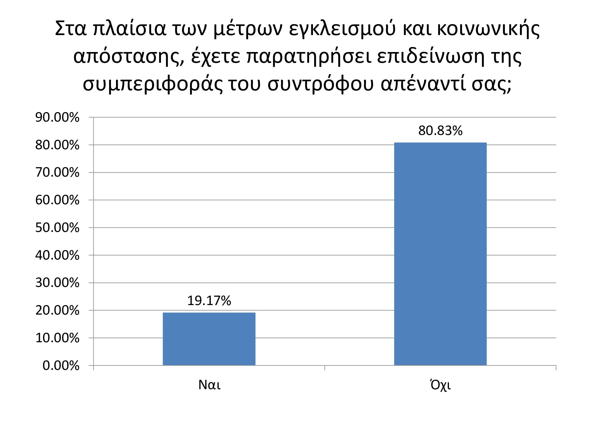 %ce%ad%cf%81%ce%b5%cf%85%ce%bd%ce%b1-%ce%b3%cf%81%ce%bf%ce%b8%ce%b9%ce%ac-%cf%84%ce%bf%cf%85-%ce%b1%ce%bd%ce%b4%cf%81%ce%bf%ce%bb%ce%bf%ce%b3%ce%b9%ce%ba%ce%bf%cf%8d-%ce%b9%ce%bd%cf%83%cf%84%ce%b95