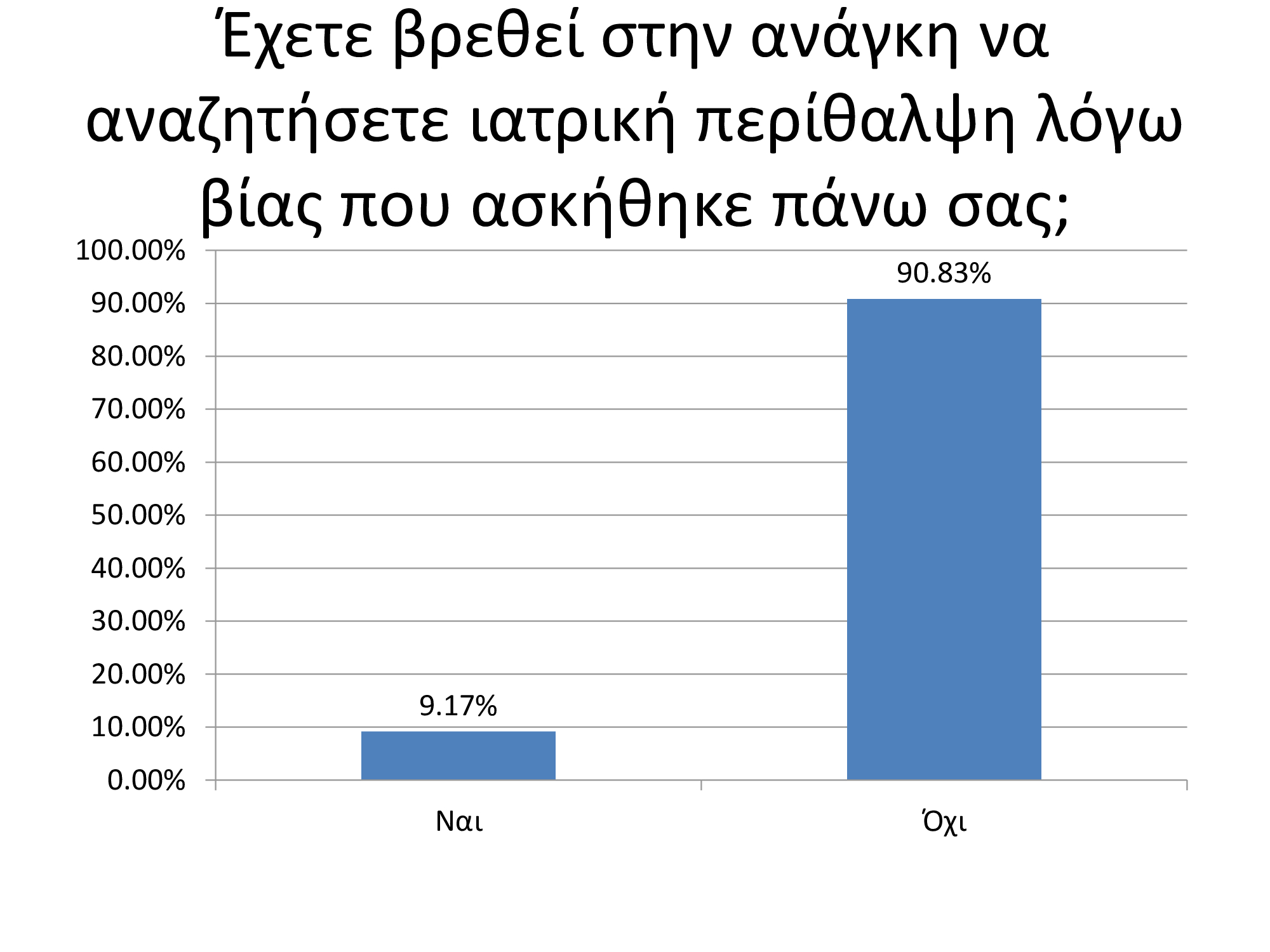 %ce%ad%cf%81%ce%b5%cf%85%ce%bd%ce%b1-%ce%b3%cf%81%ce%bf%ce%b8%ce%b9%ce%ac-%cf%84%ce%bf%cf%85-%ce%b1%ce%bd%ce%b4%cf%81%ce%bf%ce%bb%ce%bf%ce%b3%ce%b9%ce%ba%ce%bf%cf%8d-%ce%b9%ce%bd%cf%83%cf%84%ce%b97