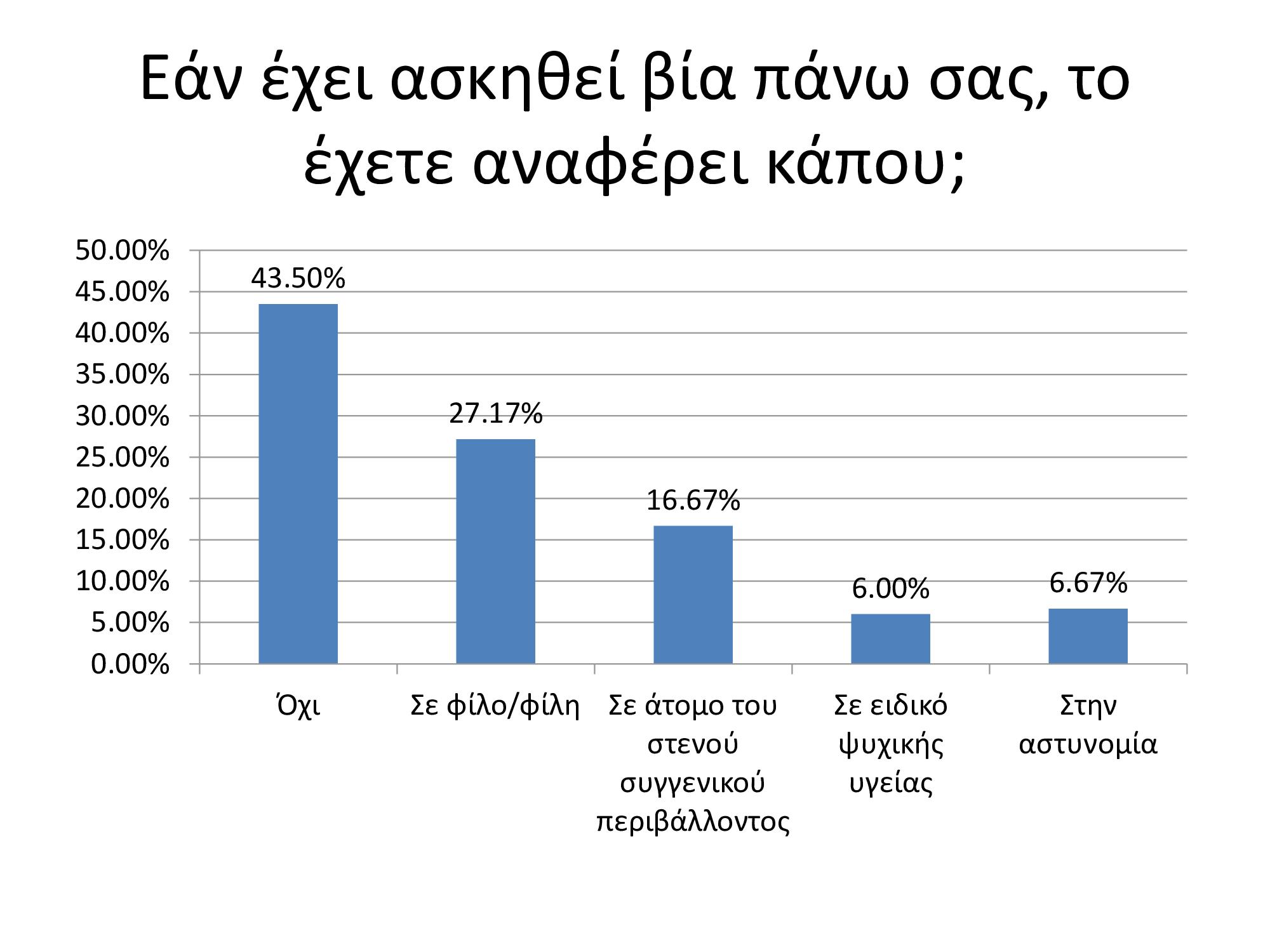 %ce%ad%cf%81%ce%b5%cf%85%ce%bd%ce%b1-%ce%b3%cf%81%ce%bf%ce%b8%ce%b9%ce%ac-%cf%84%ce%bf%cf%85-%ce%b1%ce%bd%ce%b4%cf%81%ce%bf%ce%bb%ce%bf%ce%b3%ce%b9%ce%ba%ce%bf%cf%8d-%ce%b9%ce%bd%cf%83%cf%84%ce%b91