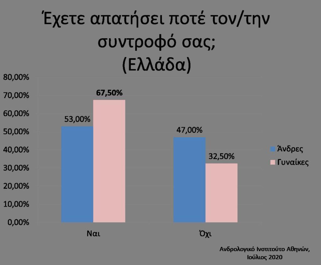 %ce%b7-%ce%b1%cf%80%ce%b9%cf%83%cf%84%ce%af%ce%b1-%cf%87%cf%84%cf%8d%cf%80%ce%b7%cf%83%ce%b5-%ce%ba%cf%8c%ce%ba%ce%ba%ce%b9%ce%bd%ce%bf-%ce%bc%ce%b5%cf%84%ce%ac-%cf%84%ce%b7%ce%bd-%ce%ba1