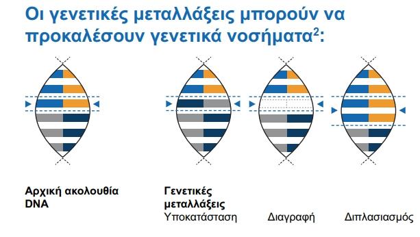 %cf%83%cf%85%ce%bc%ce%b2%ce%b1%cf%84%ce%b9%ce%ba%ce%ae-vs-%ce%ba%cf%85%cf%84%cf%84%ce%b1%cf%81%ce%b9%ce%ba%ce%ae-%ce%ba%ce%b1%ce%b9-%ce%b3%ce%bf%ce%bd%ce%b9%ce%b4%ce%b9%ce%b1%ce%ba%ce%ae-%ce%b8%ce%b55