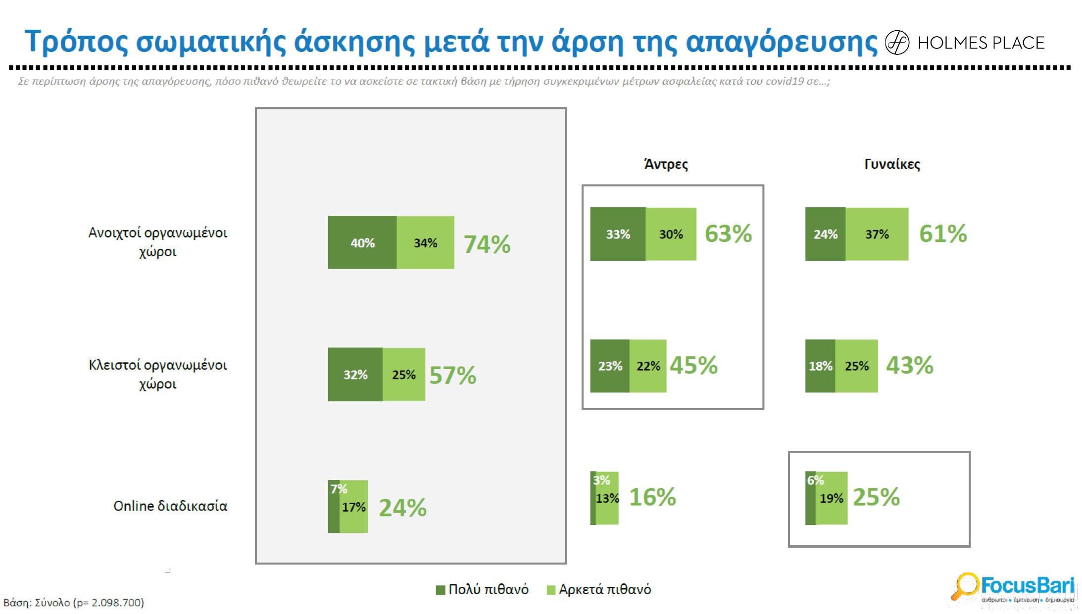 7-%cf%83%cf%84%ce%bf%cf%85%cf%82-10-%ce%ad%ce%bb%ce%bb%ce%b7%ce%bd%ce%b5%cf%82-%ce%b5%cf%80%ce%b9%ce%b8%cf%85%ce%bc%ce%bf%cf%8d%ce%bd-%cf%84%ce%b7%ce%bd-%ce%b5%cf%80%ce%b1%ce%bd%ce%b1%ce%bb%ce%b53