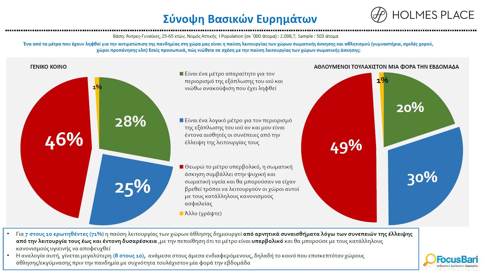 7-%cf%83%cf%84%ce%bf%cf%85%cf%82-10-%ce%ad%ce%bb%ce%bb%ce%b7%ce%bd%ce%b5%cf%82-%ce%b5%cf%80%ce%b9%ce%b8%cf%85%ce%bc%ce%bf%cf%8d%ce%bd-%cf%84%ce%b7%ce%bd-%ce%b5%cf%80%ce%b1%ce%bd%ce%b1%ce%bb%ce%b51