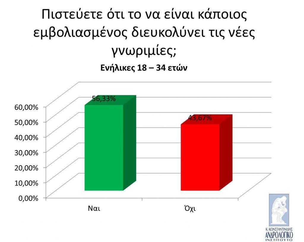 %ce%b8%ce%b1-%ce%b4%ce%b9%ce%ad%ce%ba%ce%bf%cf%80%cf%84%ce%b5%cf%82-%ce%bc%ce%b9%ce%b1-%ce%bd%ce%ad%ce%b1-%ce%b3%ce%bd%cf%89%cf%81%ce%b9%ce%bc%ce%af%ce%b1-%ce%b1%ce%bd-%ce%bf-%ce%b7-%cf%83%cf%8d%ce%bd5