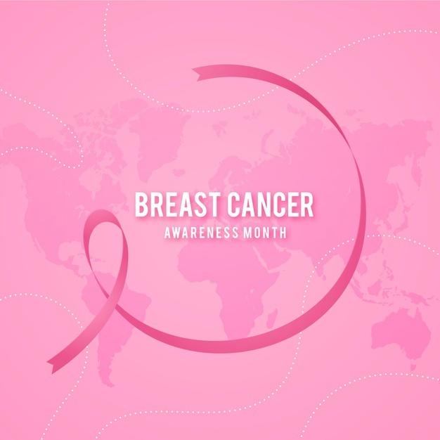 Κάντε το quiz και ενημερωθείτε για τον καρκίνο του μαστού